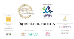 Nomination Process1 310x165 - Nomination Process