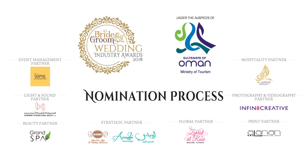 Nomination Process1 - Nomination Process
